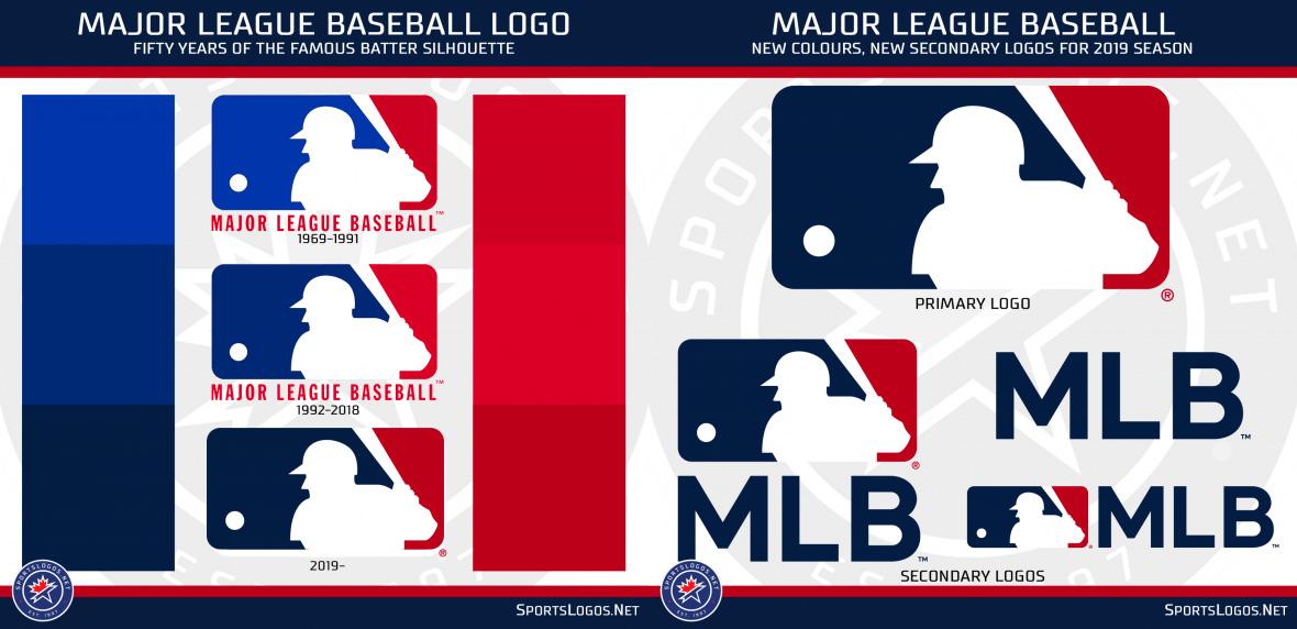 New-ish MLB