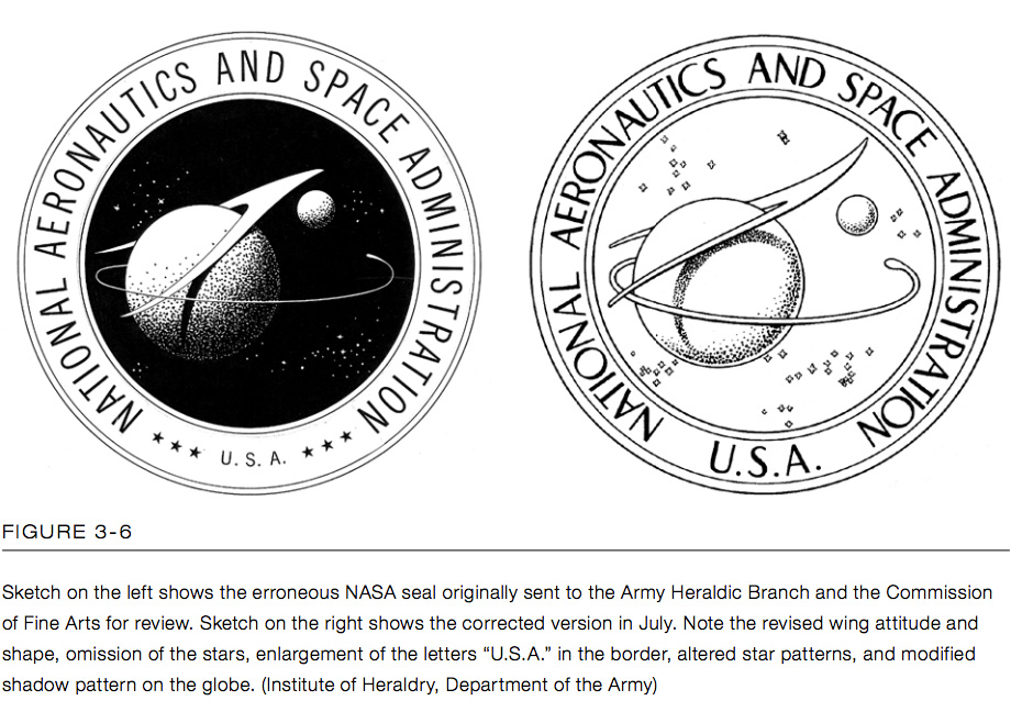 NACA and NASA Logo History