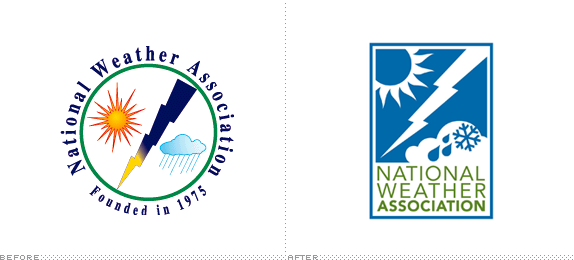 National Weather Association