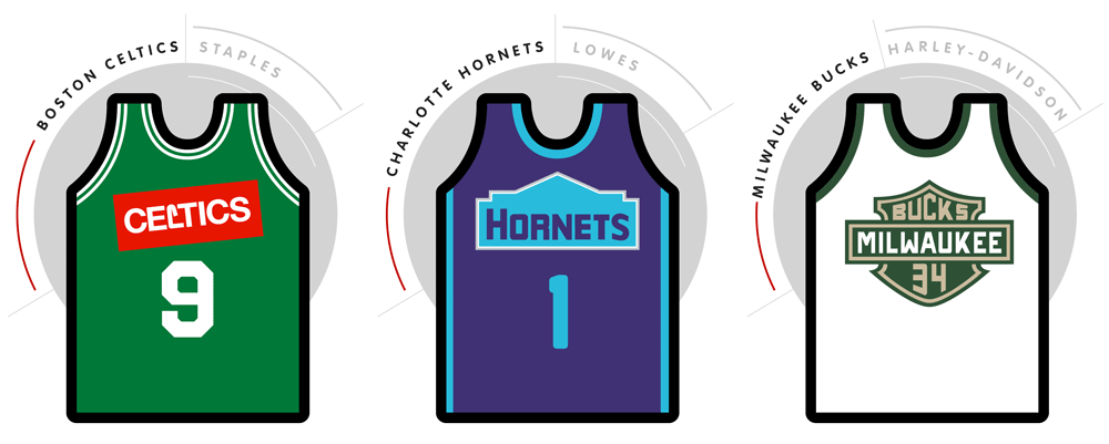 Sponsored NBA