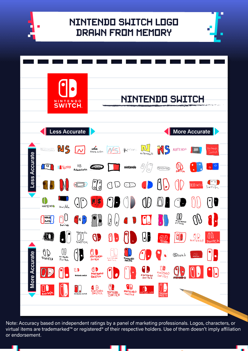 Video Game Logos and Characters from Memory