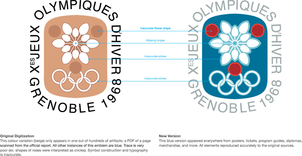 New Name, Logo, and Identity for Olympic Heritage Collection by Hulse&Durrell