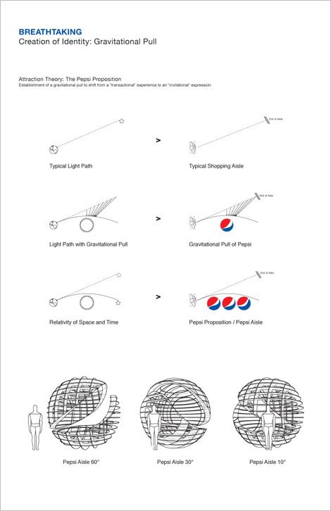 Pepsi Douchery