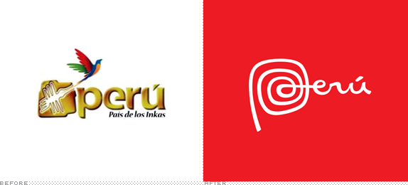 Peru, Before and After