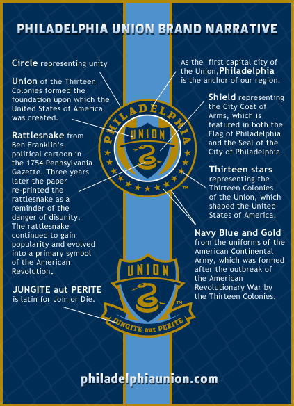 Philadelphia Union Logo, Narrative