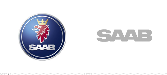 Saab Logo, Before and After