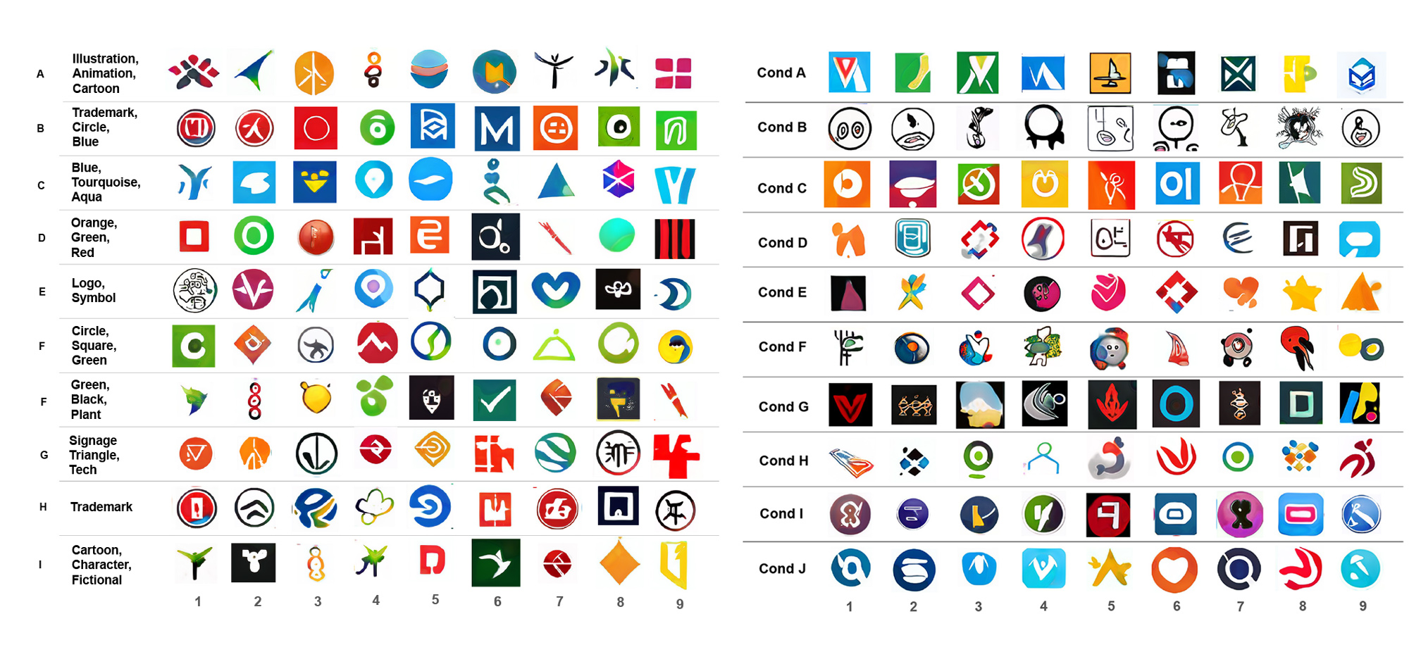 Scientists Make AI Logos