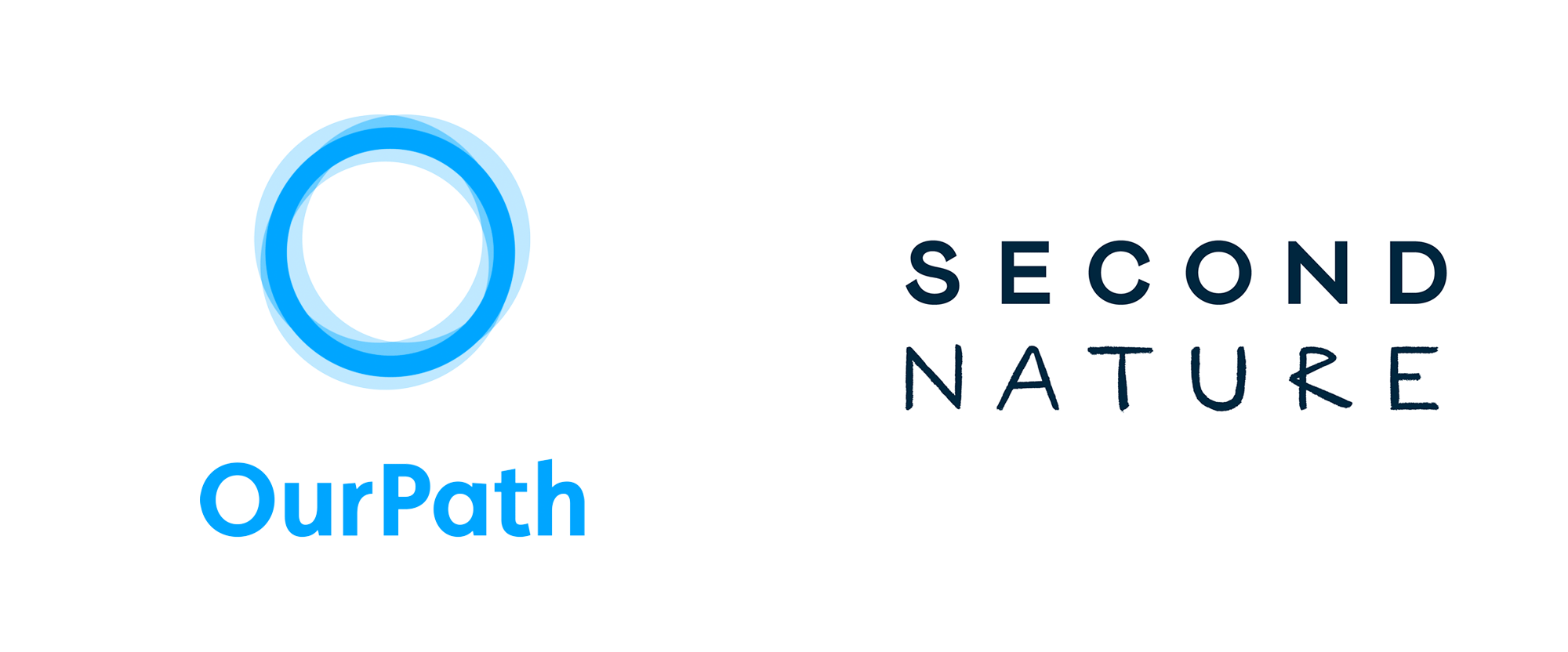New Name and Logo for Second Nature