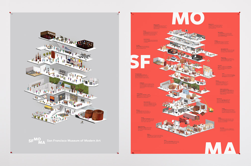 New Logo and Identity for SFMOMA done In-house