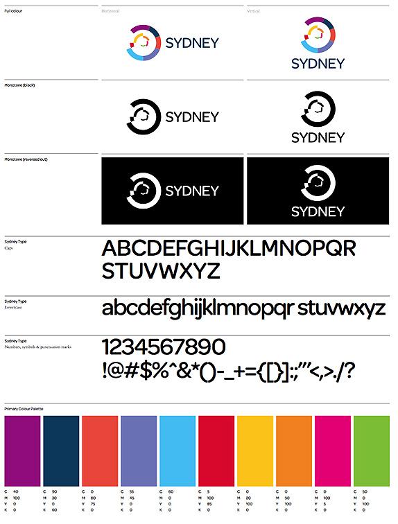 Brand Sydney identity elements