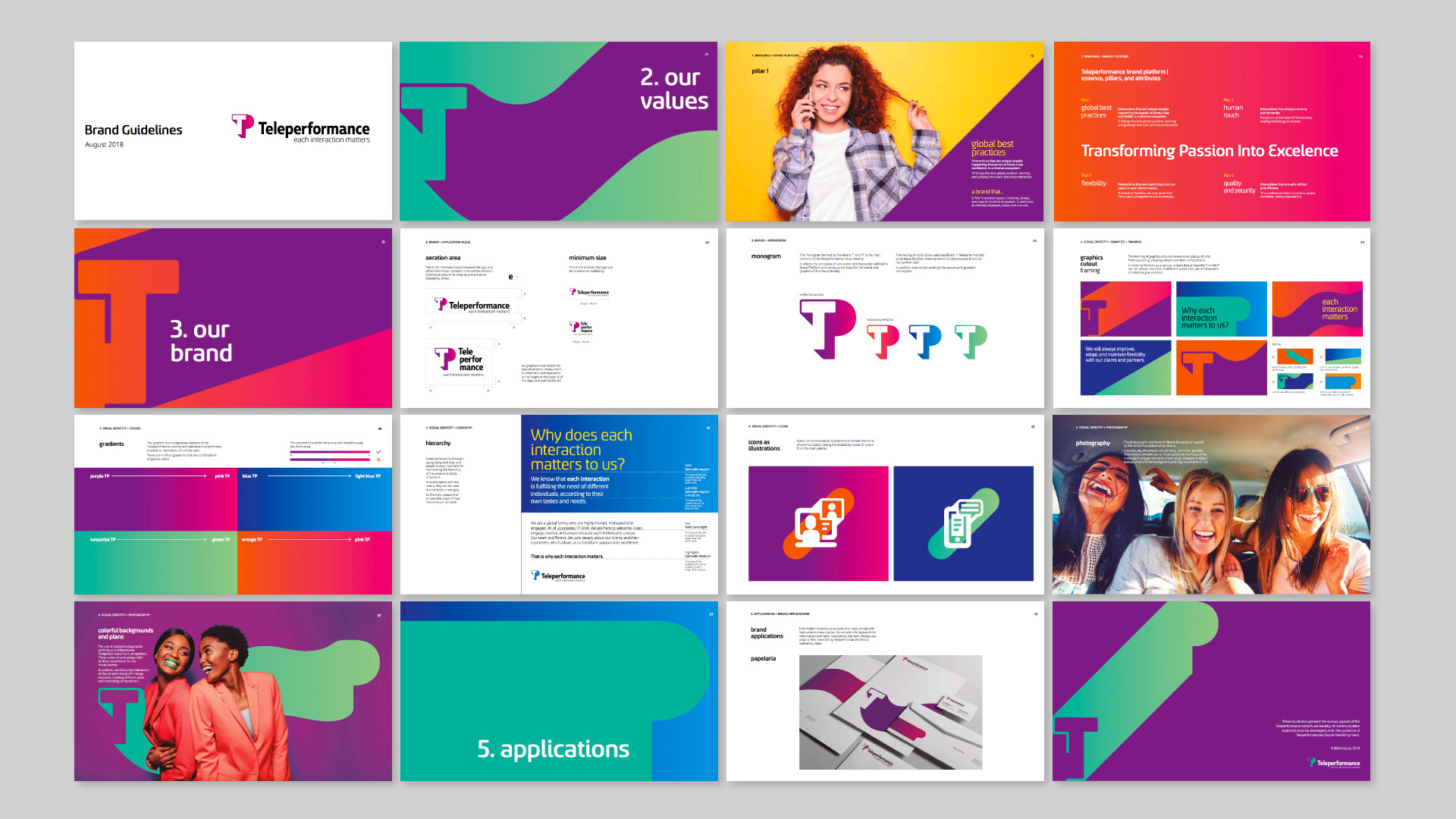 New Logo and Identity for Teleperformance by Ana Couto