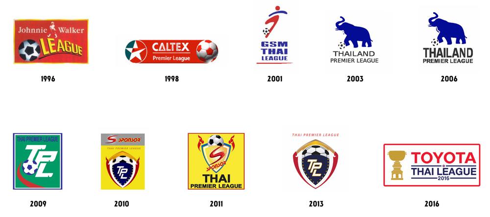 2010 Thai Division 1 League
