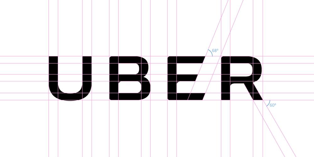 Image result for Images for Uber logo