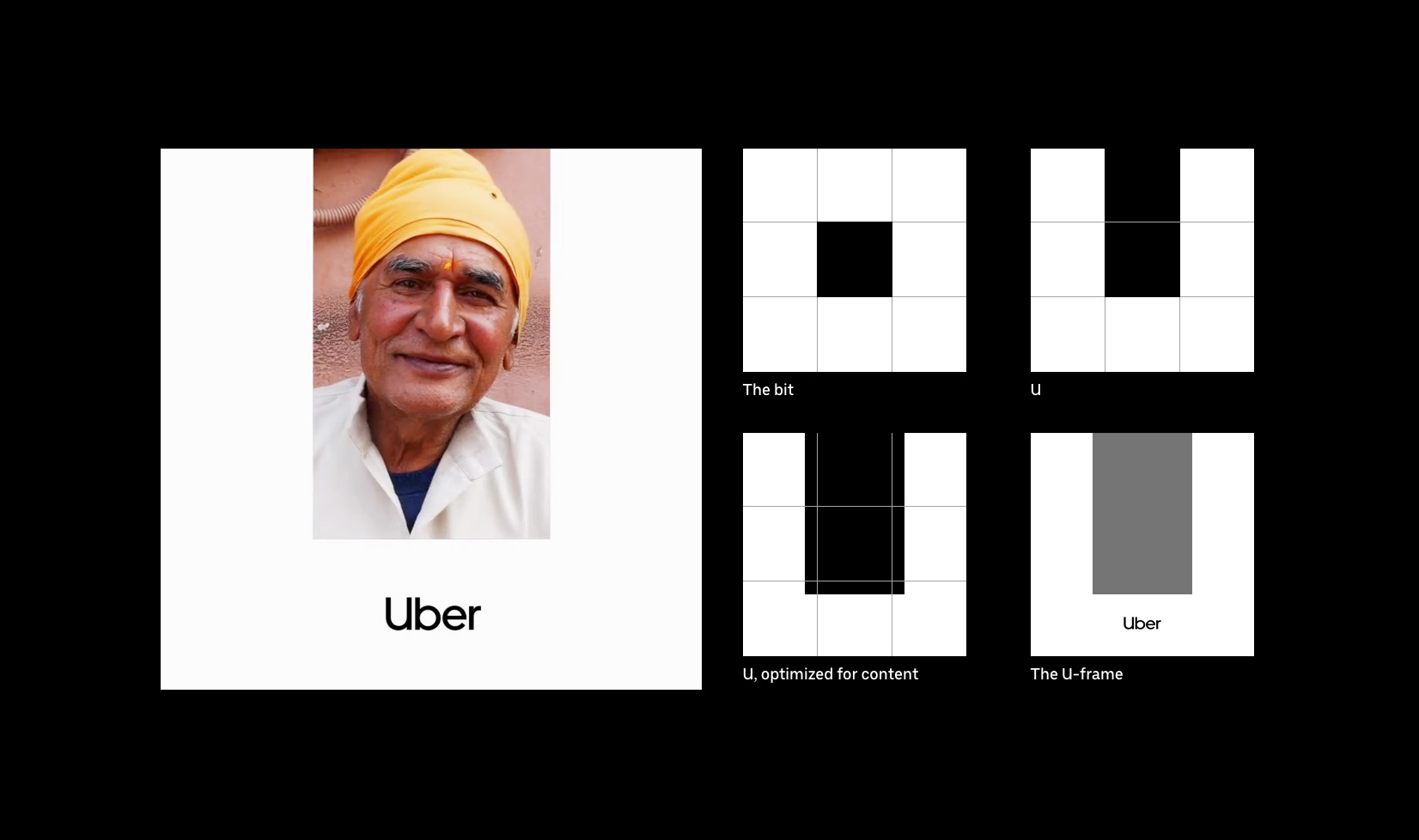 New Logo and Identity for Uber by Wolff Olins and In-house