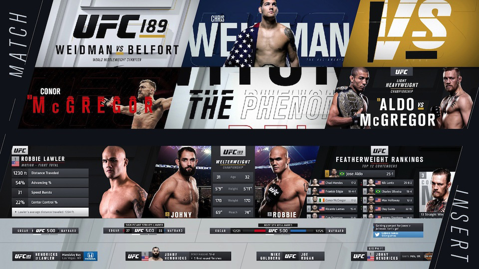 New Logo, Identity, and On-air Look for UFC by Troika