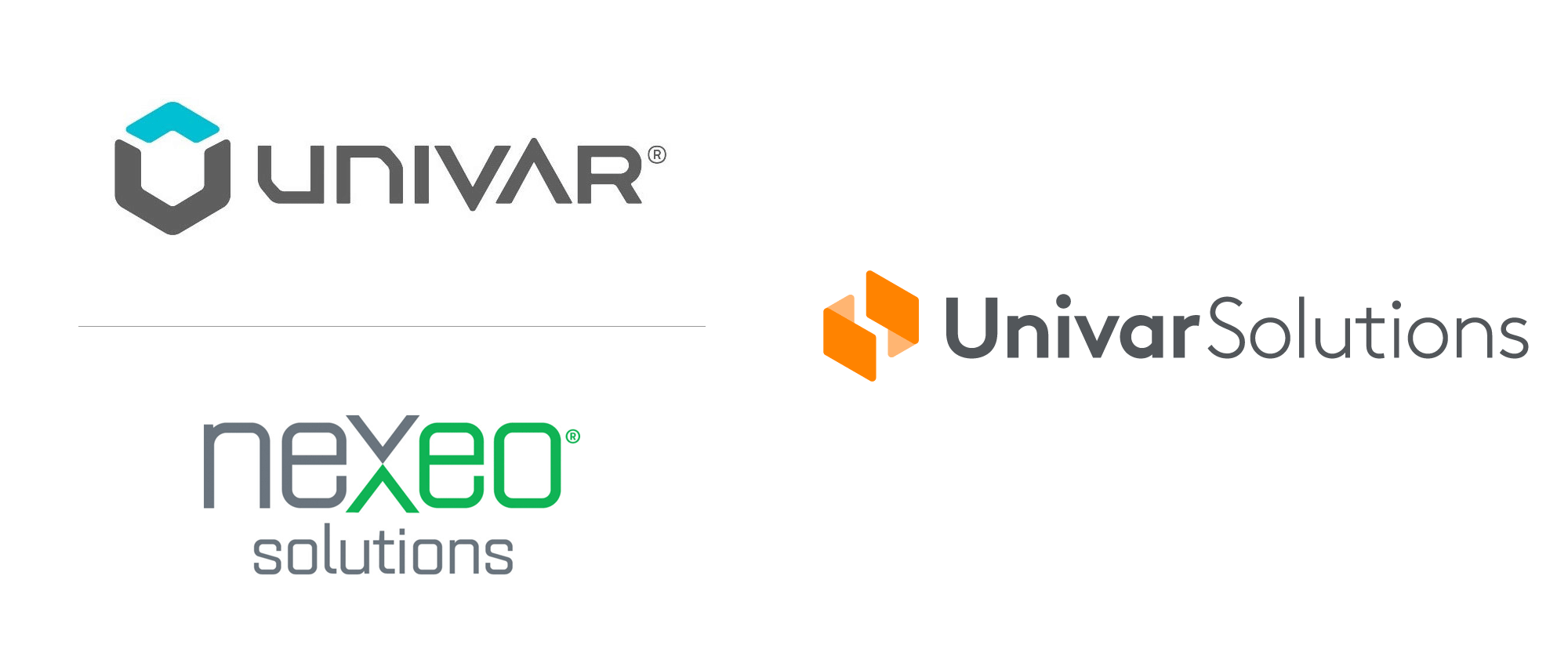 New Name and Logo for Univar Solutions