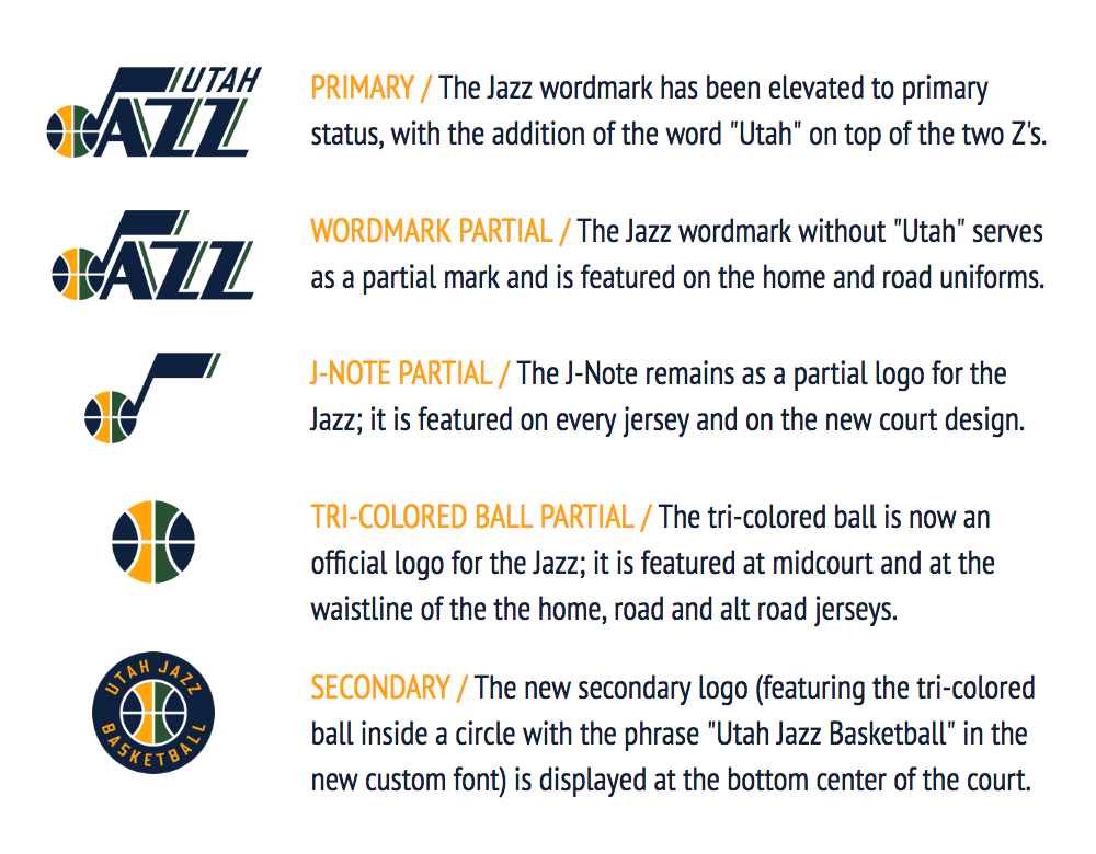 New Logos for Utah Jazz done In-house