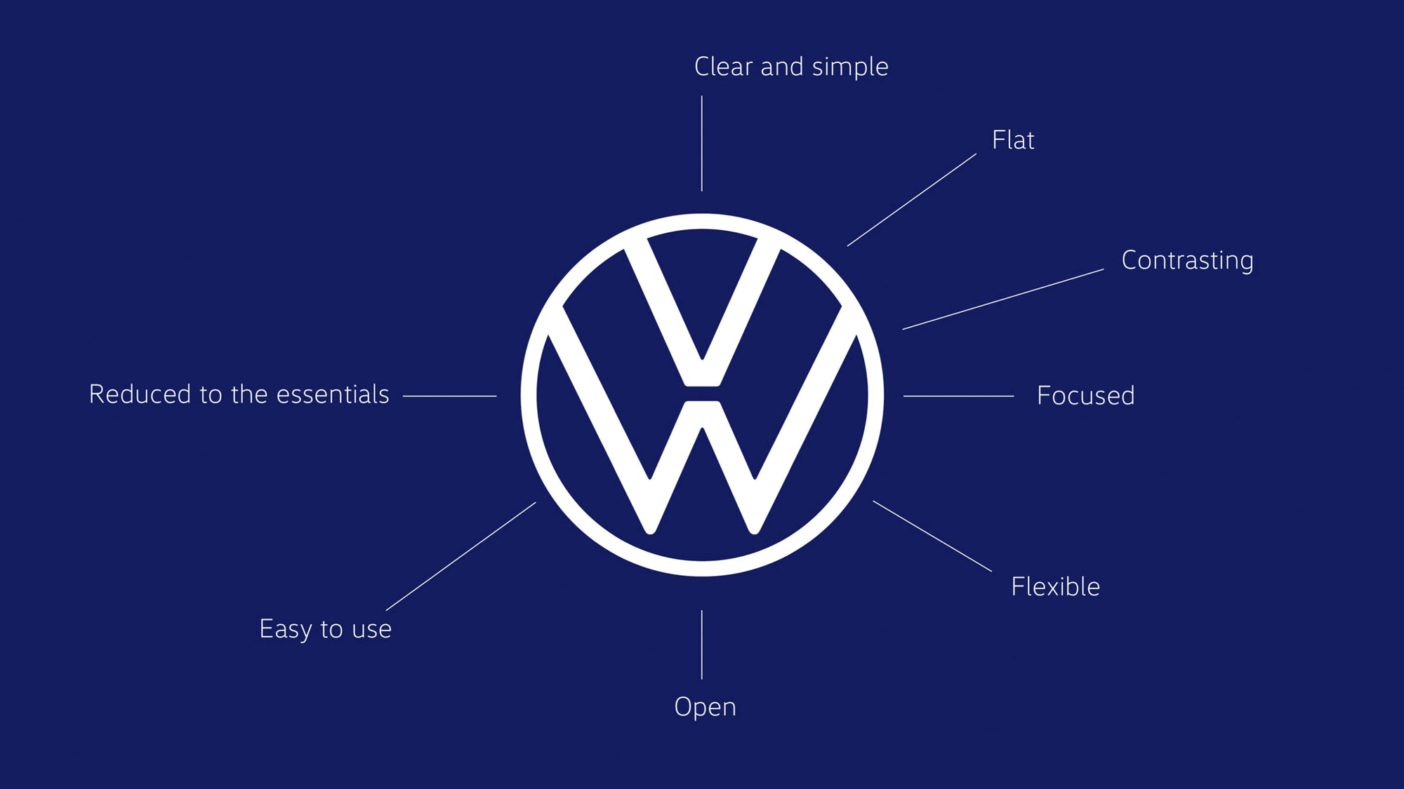 New Logo and Identity for Volkswagen done In-house