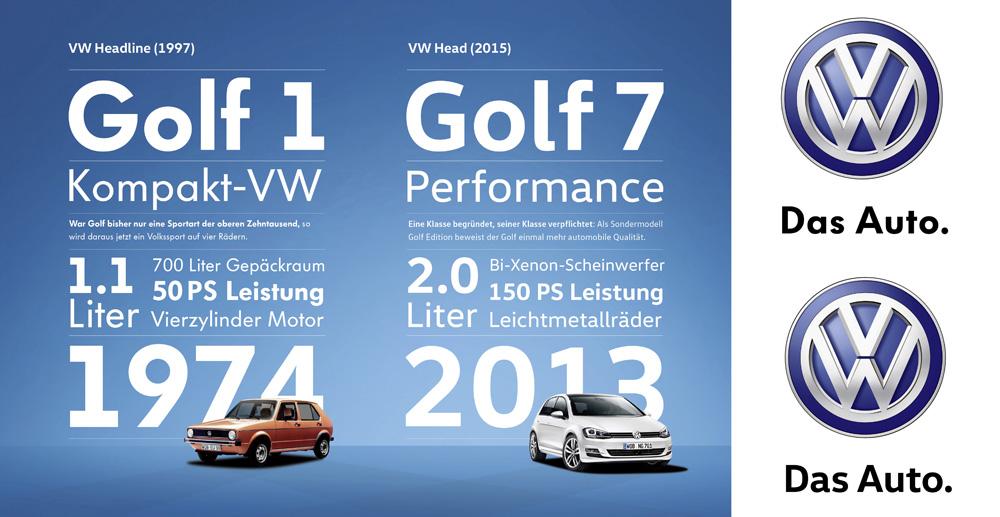 VW's New Type