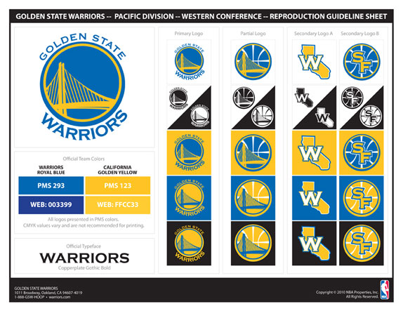 Brand New Not So Golden State Warriors