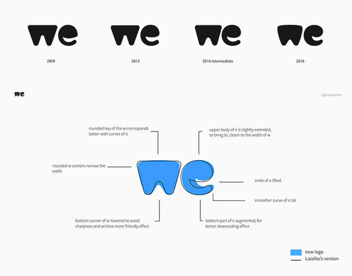 New Logo for WeTransfer done In-house with Bold Monday
