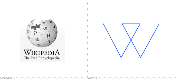 Wikipedia Logo, Before and After