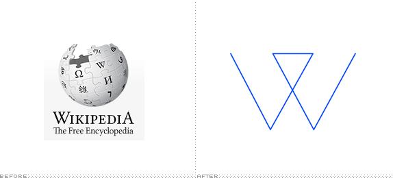 Wikipedia Concept