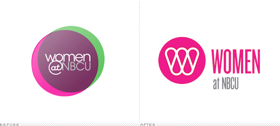 Women at BNCU Logo, Before and After