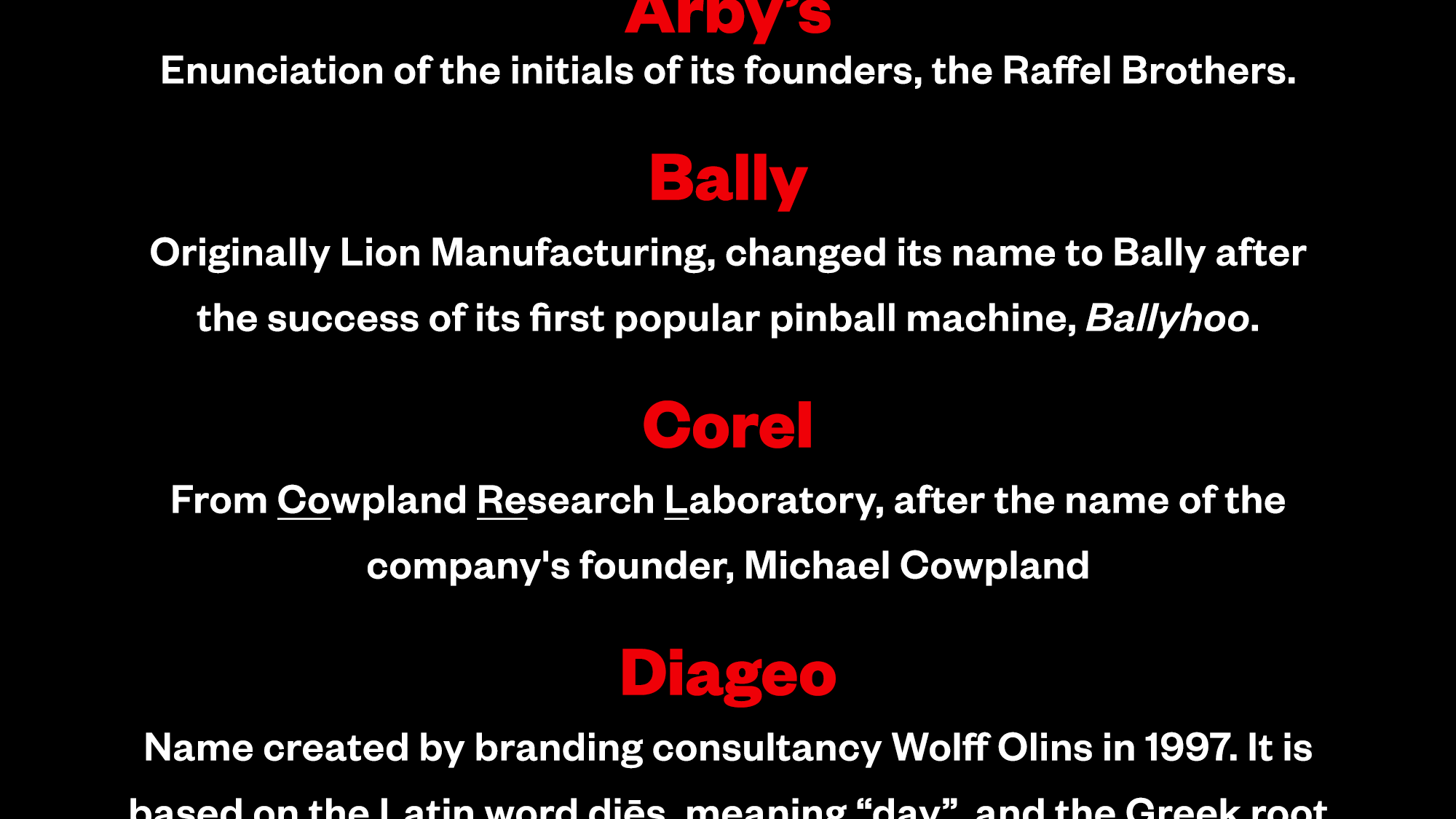 Brand Name Etymology