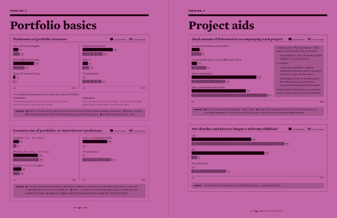 Flaunt: Designing effective, compelling and memorable