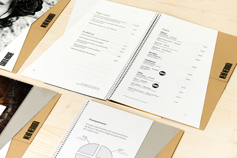 Imperfect Restaurant Materials
