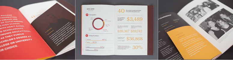 George M. Pullman Foundation Annual Report