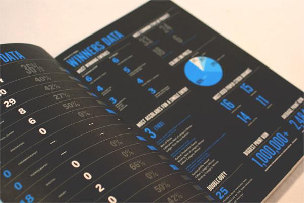 2010 FPO Awards Book