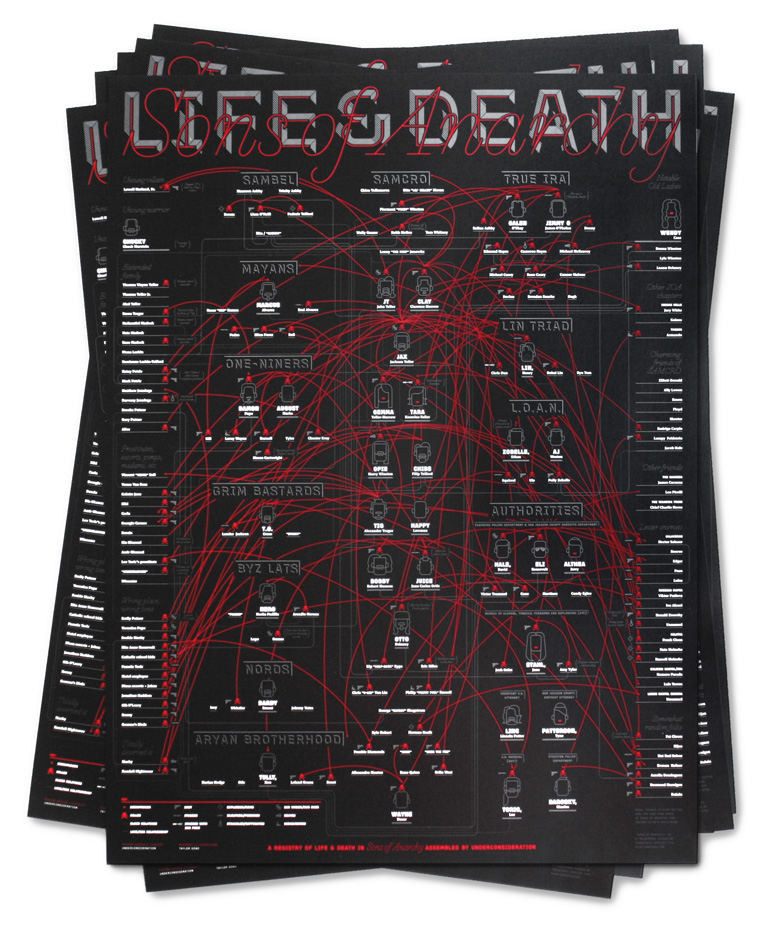 A Registry of Life and Death in Sons of Anarchy