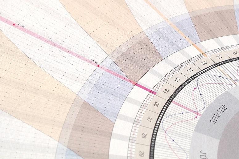 Anaptár 2015 Calendar