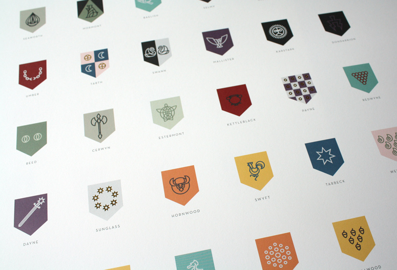 Sigils of the Houses of Westeros Poster