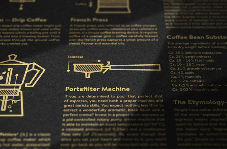 Exceptionally Great Espresso Posters