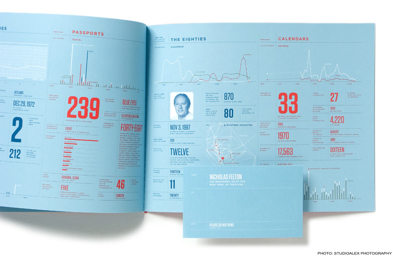 Feltron 2010 Annual Report
