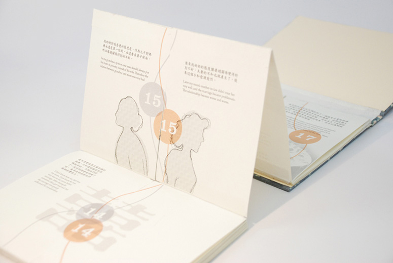 Rongfei Geng Handcrafted Book