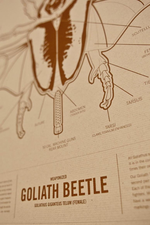 Weaponized Goliath Beetle Print
