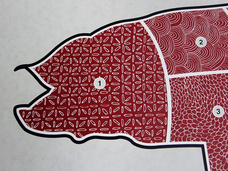 Heritage Hog Butcher Chart