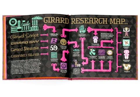 House Industries Alexander Girard Book