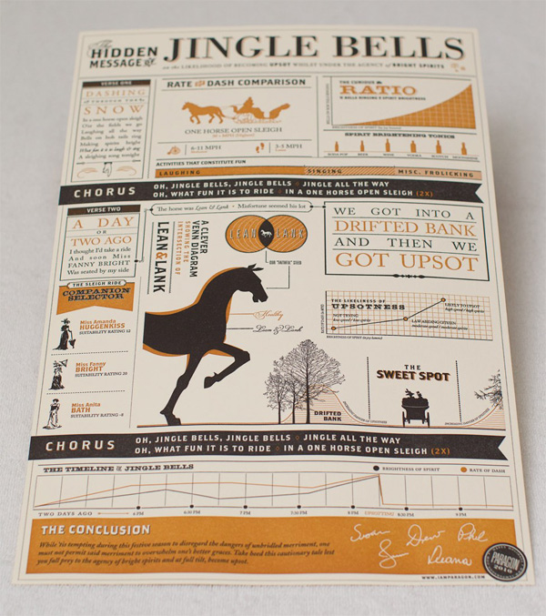 The Hidden Message of Jingle Bells Poster