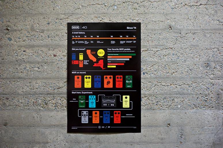 MXR | 40 Poster