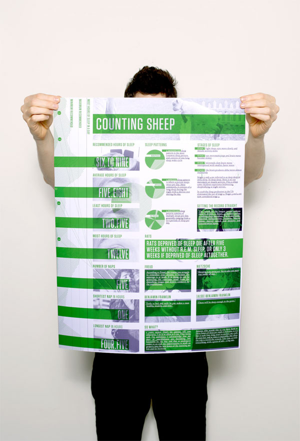 Counting Sheep Poster