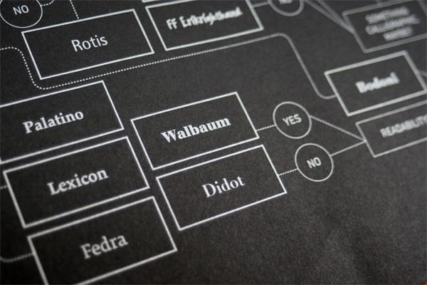 So You Need a Typeface?