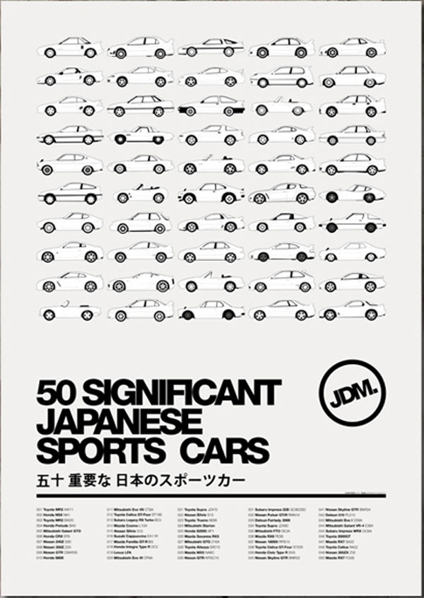 50 Significant Japanese Sportscars Poster