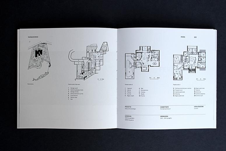 studio architetti associati