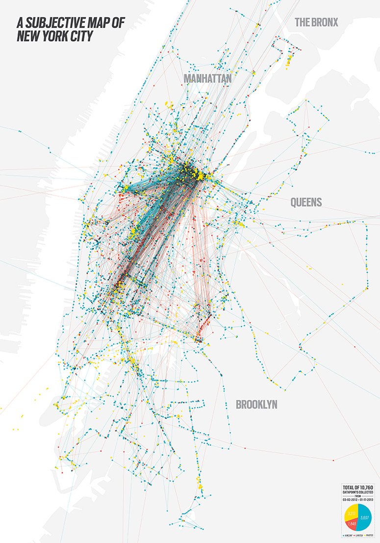 Subjective Map of New York City