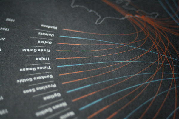 Typefaces of the World Poster